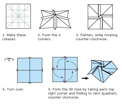 Simple origami rose instructions